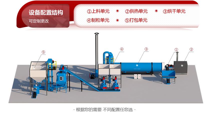 木屑万博max官网手机版下载制粒生产线设备结构图