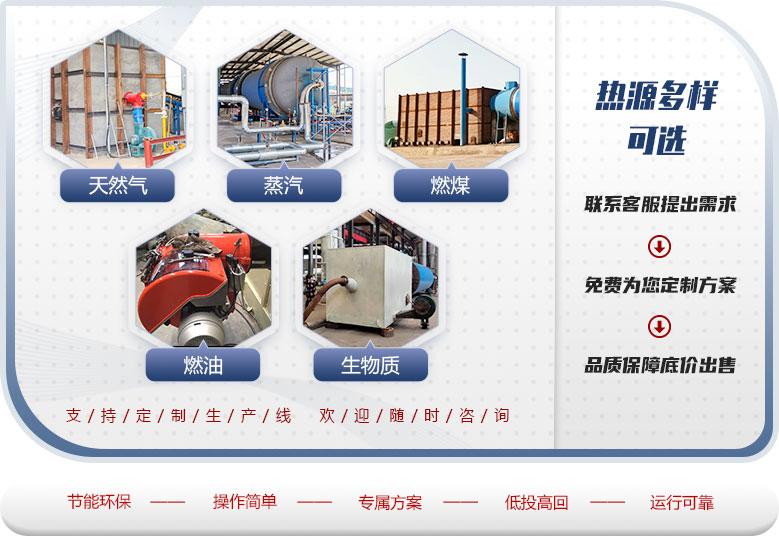 牧草万博max官网手机版下载设备热源配置图