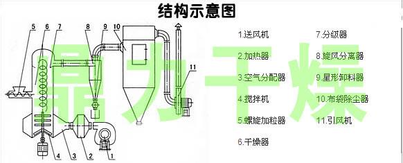 碳酸钙万博手机网页版