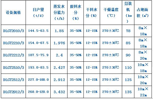 三筒万博手机网页版技术参数
