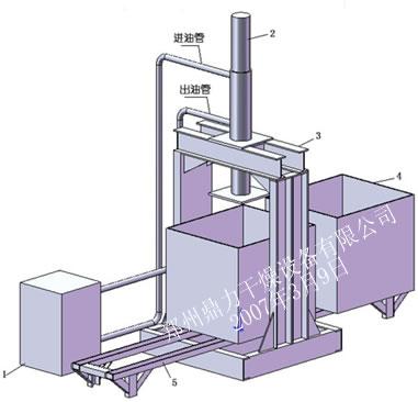 一,产品用途及工作原理  豆渣脱水机有液压压榨方式和